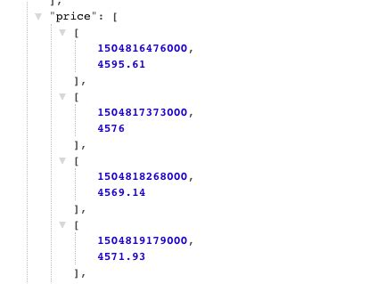 java - how to convert JSONArray to string/float values