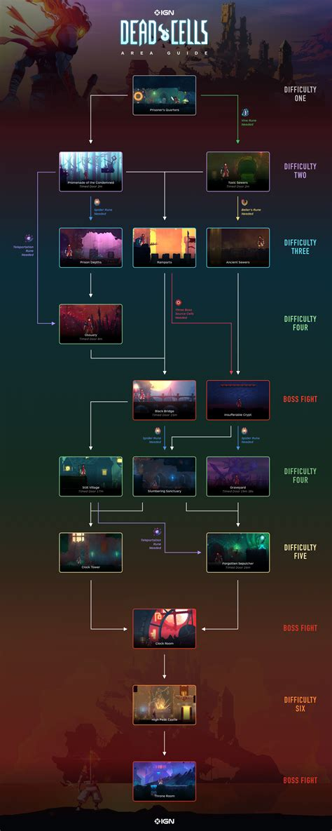 Game Map - Dead Cells Wiki Guide - IGN