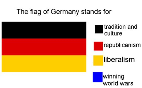 People Explain The True Meaning Behind Country Flags, And